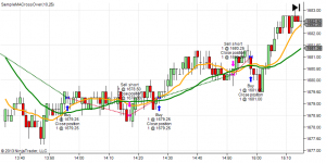 NinjaTrader Moving Average Crossover