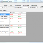 Divergence Analysis Window