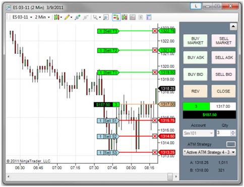 NinjaTrader Chart Trader