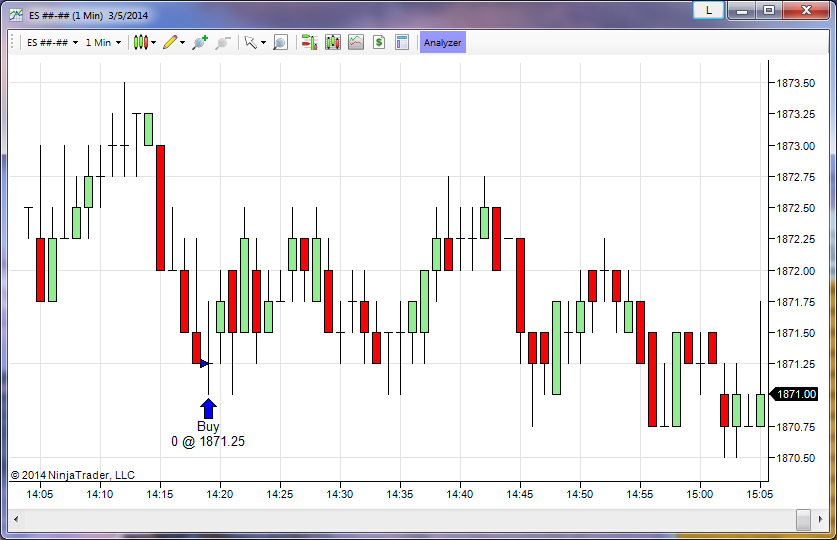Trade options with ninjatrader