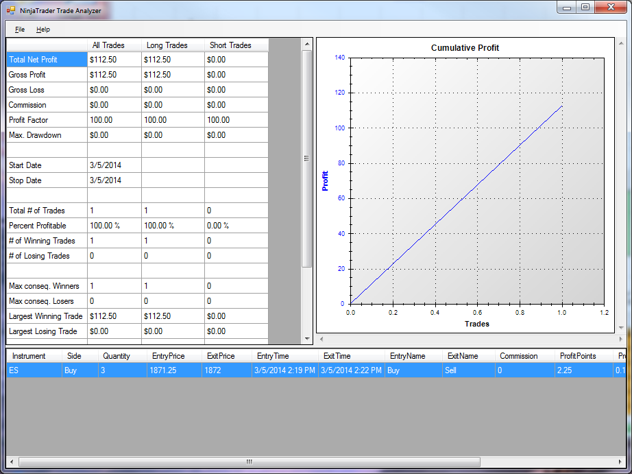 NinjaTrader Backtesting Software