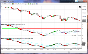 MACD_BB_Indicator for NinjaTrader