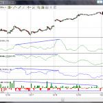 NinjaTrader Volatility Indicator