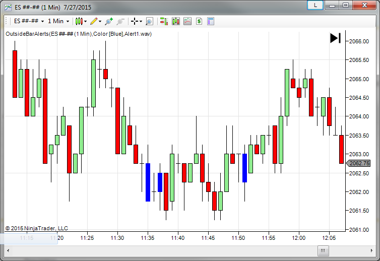 Outside Bar Alerts - NinjaTrader Indicator - Free Indicators